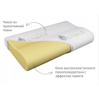 Подушка ортопедическая Кондор Memory Foam